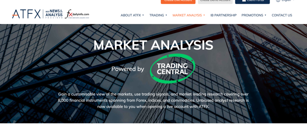 ATFX market analysis