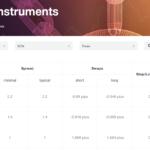 AMarkets Trading instruments