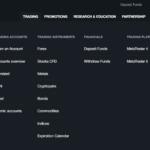 AMarkets Trading menu