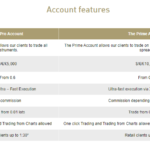 P Prime account features