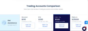 CapitalXTend account comparison